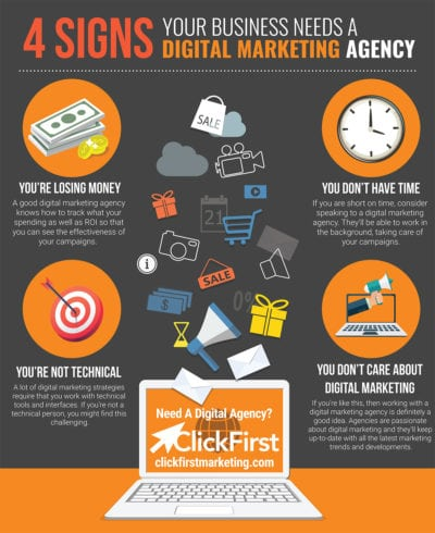 4 Signs You Need A Digital Marketing Agency Infographic