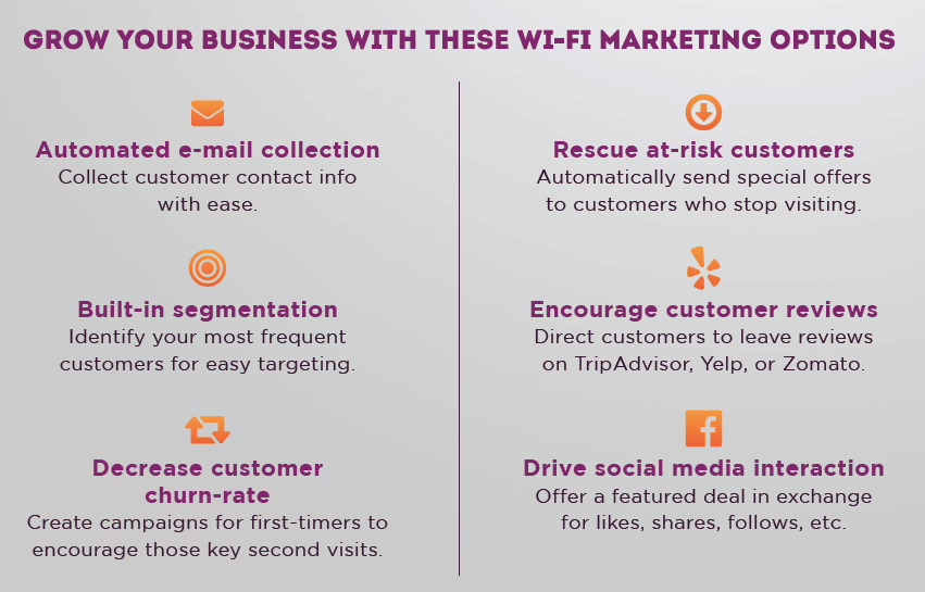 Grow Your Business With WiFi Marketing