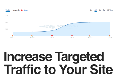 Increase Targeted Traffic To Your Site
