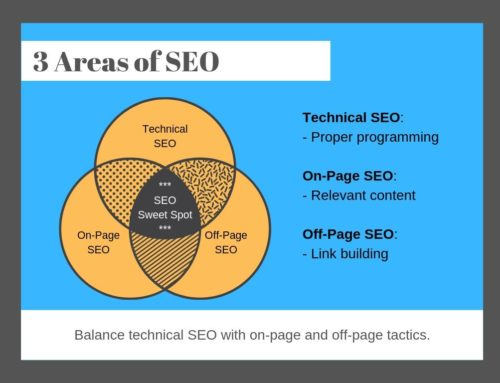 Technical SEO – What Is It And Do You Need It?